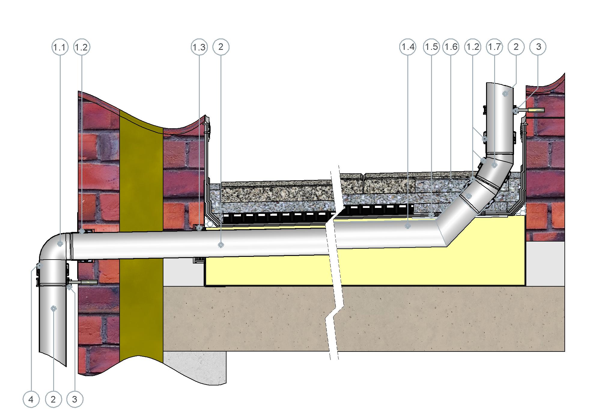 SitaAttika Kaskaden-Set mit Übergang auf Fallrohr im nicht belüfteten Dachaufbau
