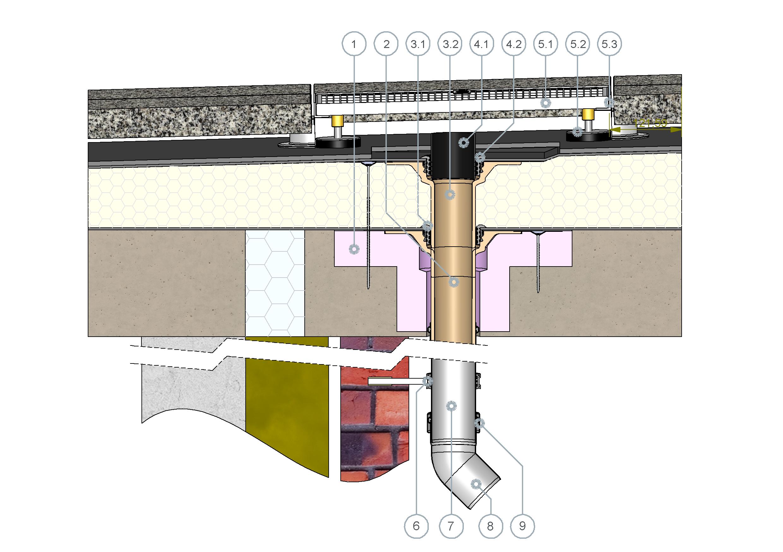 SitaCompact mit Anstauring im nicht belüfteten Dachaufbau mit Plattenbelag
