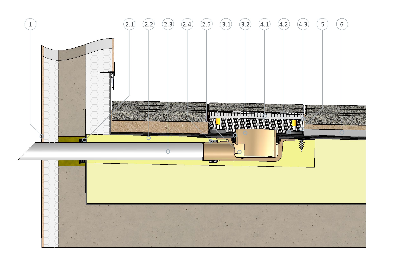 SitaIndra für die Notentwässerung mit SitaIndra Anstauring im nicht belüfteten Dachaufbau mit Platten auf Splittbett