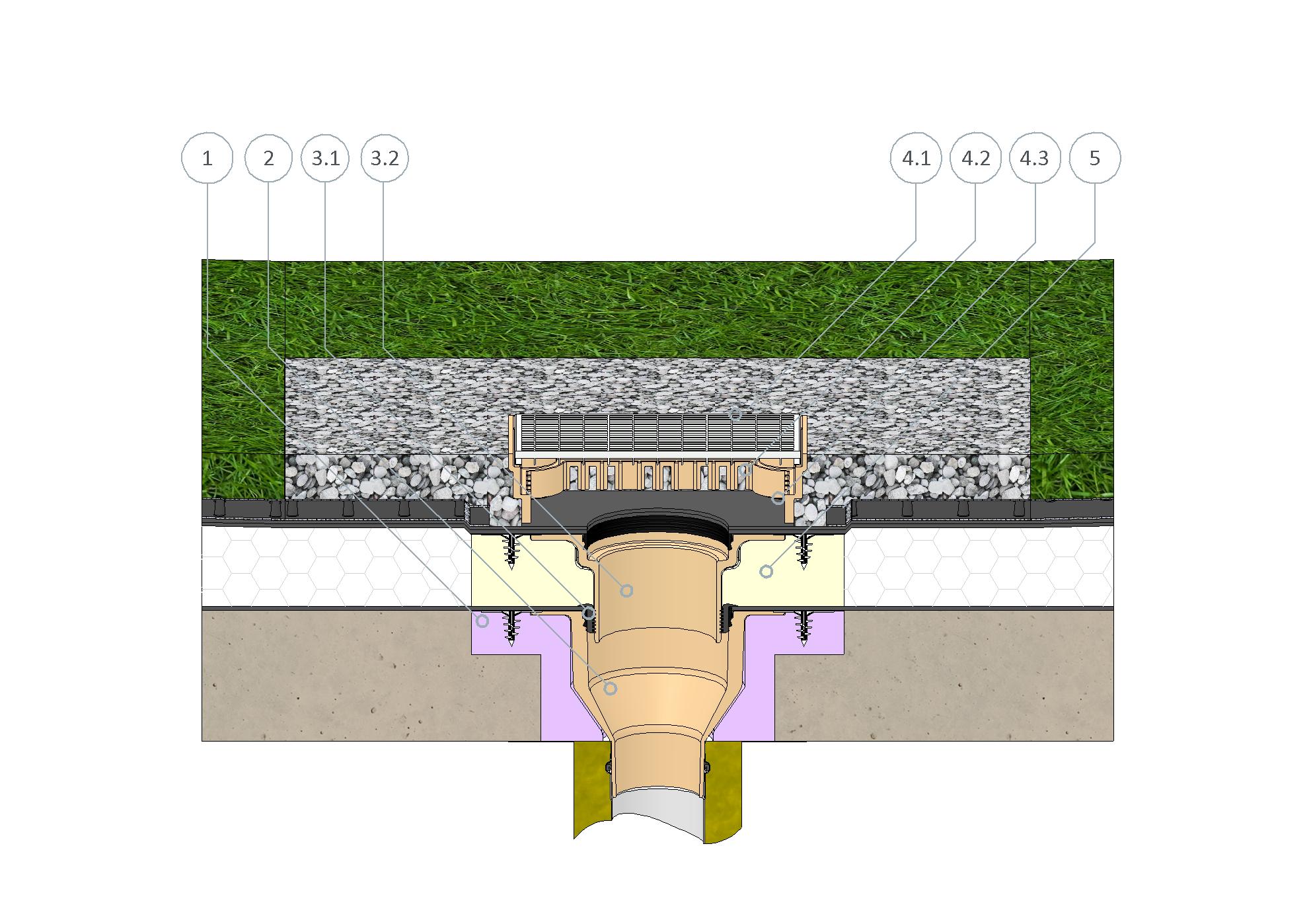 SitaStandard Hauptentwässerung im nicht belüfteten Dachaufbau mit Begrünung