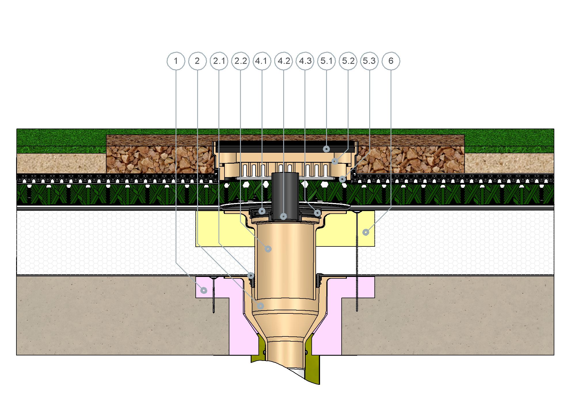 SitaRetention Gründachschacht und SitaRetention Fix mit SitaStandard im nicht belüfteten Dachaufbau mit extensiver Begrünung