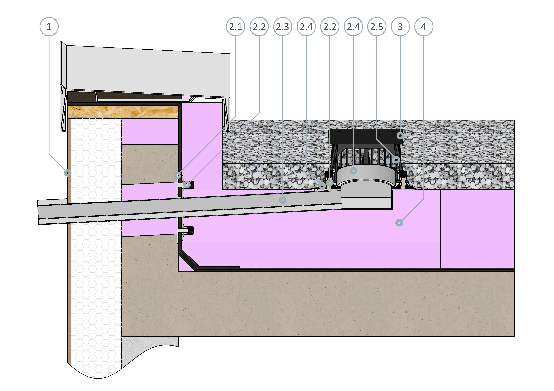 SitaTurbo Max Umkehrdach für die Notentwässerung