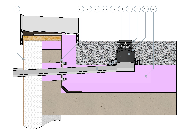 SitaTurbo Max Umkehrdach mit Anstauring für die Notentwässerung
