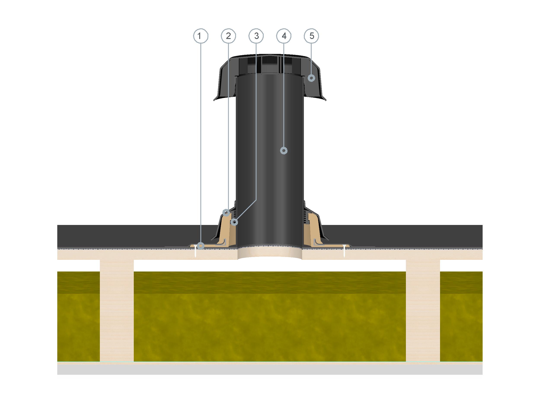 Havalandırılan çatı yapısında SitaVent soğuk çatı havalandırması