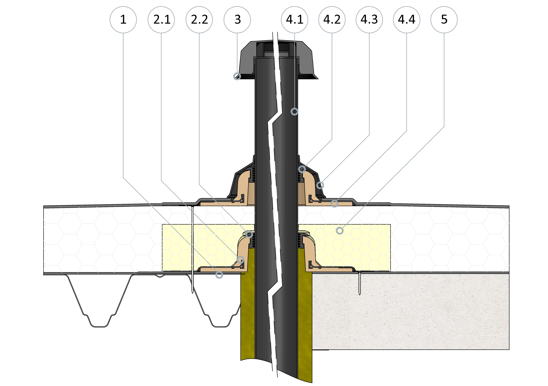 SitaVent Systemlüfter mit SitaVent Grundplatte Dämmkörper im nicht belüfteten Dachaufbau